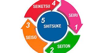metodologia de las 5 eses