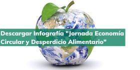 Descargar infografía jornada economía circular y desperdicio alimentario